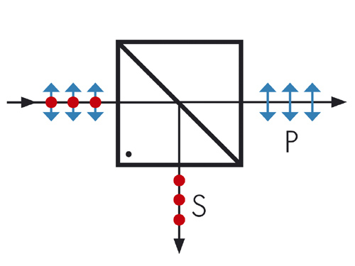 quantum cryptography research papers