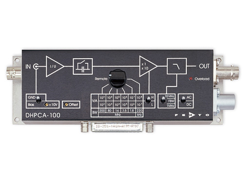 Variable Gain High Speed Current Amplifier Current Amplifier