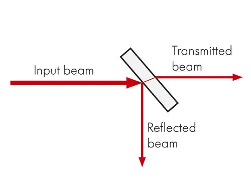 Partially Reflective Coating Coated Laser Optics