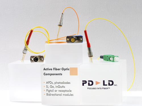 Si Ge Ingaas Photodiodes And Apds With Fiber Connection